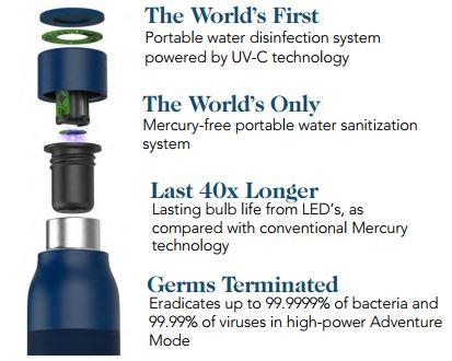 QUARTZ Bottle Technologie Aufbau