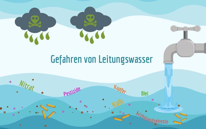 Gefahren aus dem Leitungswasser